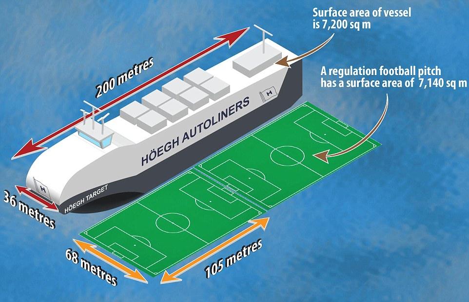 navio-hoegh-autoliners_003
